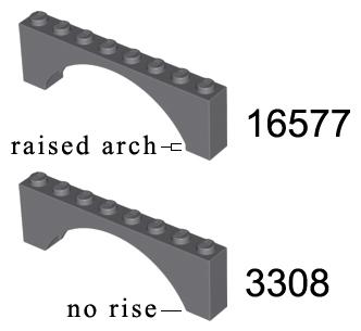 Lego Dark Blue Brick Arch 1 x 8 x 2 10182